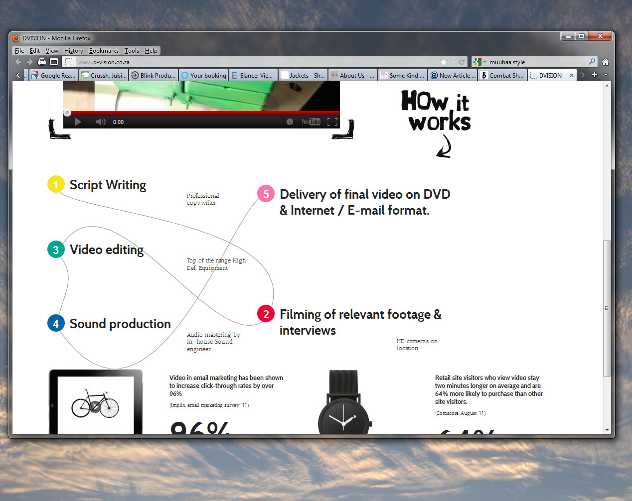how to find out web page is responsive